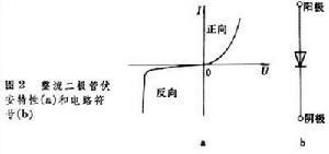 整流二极管的工作流程图