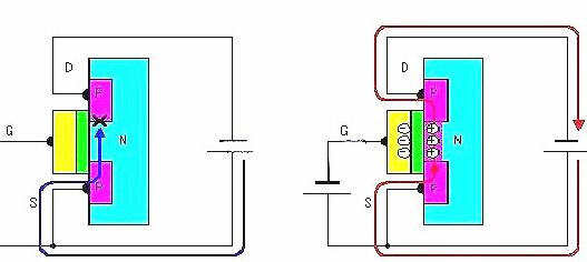 场效应晶体管