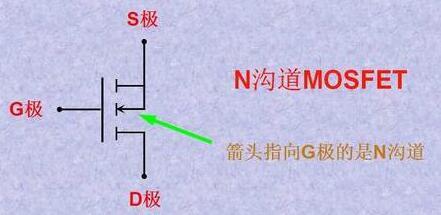 怎么区分MOS管的极