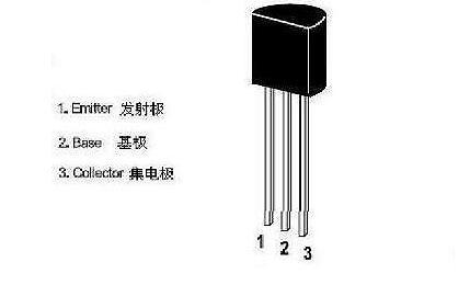 场效应管和三极管的区别