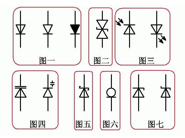 二极管符号