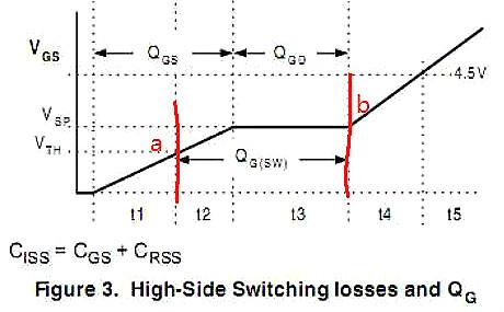 开关电源MOS管开关损耗