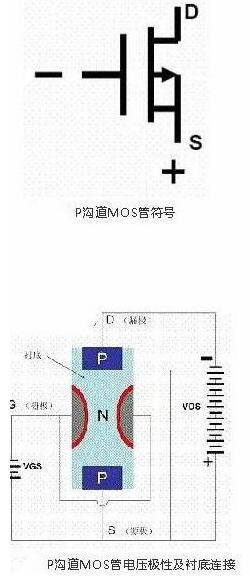 场效应管与BJT管
