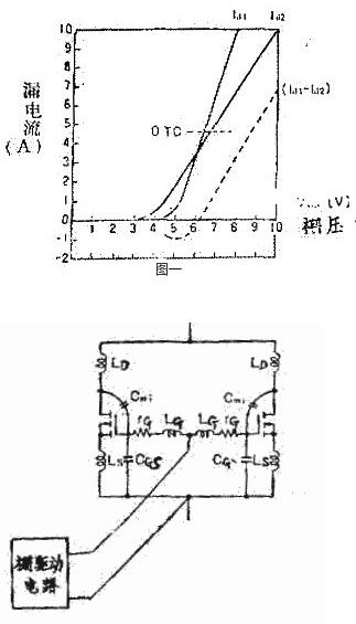 大电流MOS管