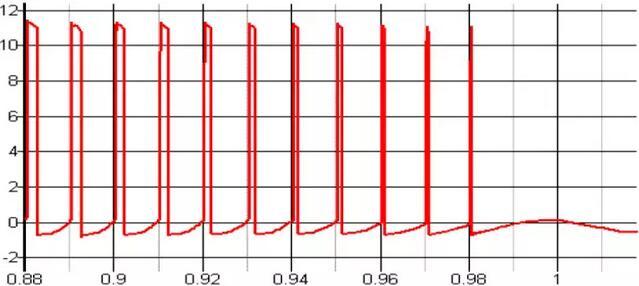 MOSFET,MOSFET驱动技术