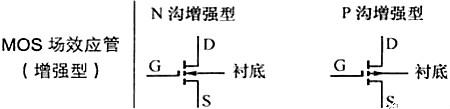 场效应管电路图符号