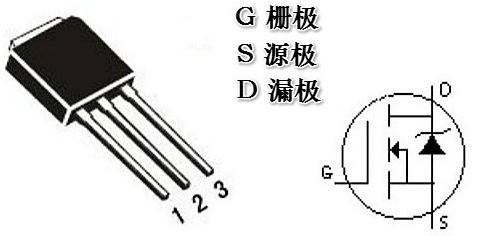 场效应管的三个极