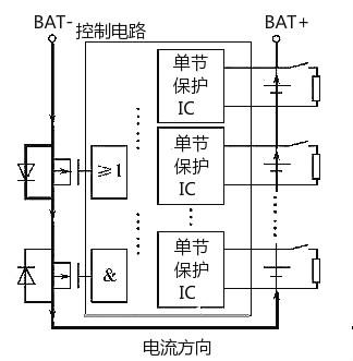 锂电池保护板均衡原理
