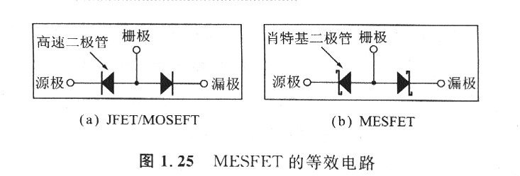 MOSFET与MESFET