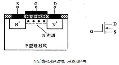 可控硅和场效应管的区别
