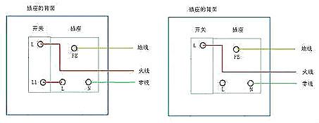 电路故障分析