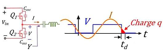 MOSFET,MOSFET管开关电流