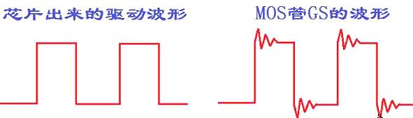 MOS管,GS波形振荡