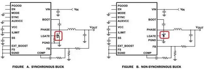 开关电源,功率损耗,热耗