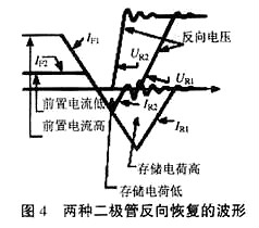 mos管驱动电路
