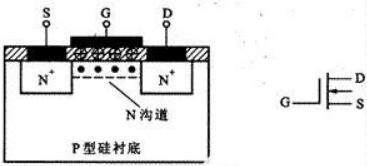 mos场效应管的基本结构