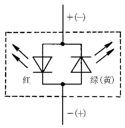发光二极管
