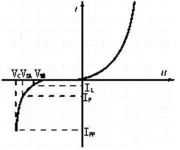 二极管与稳压二极管