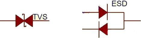 TVS管和ESD保护二极管的区别