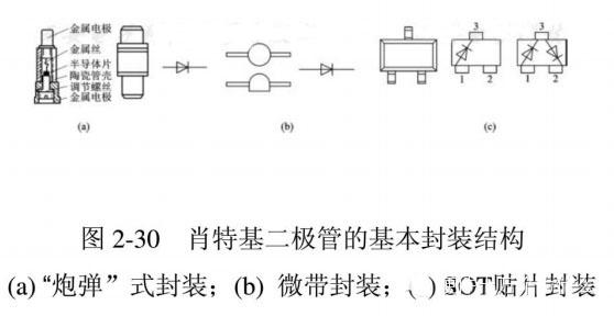 肖特基势垒二极管电路设计