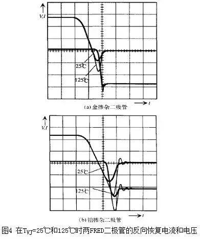 二极管的电容效应