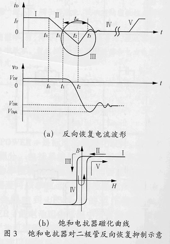 抑制功率二极管