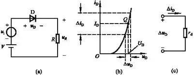 二极管的直流电阻与动态电阻