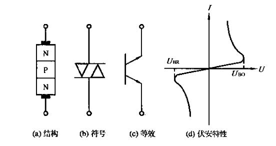 双向触发二极管