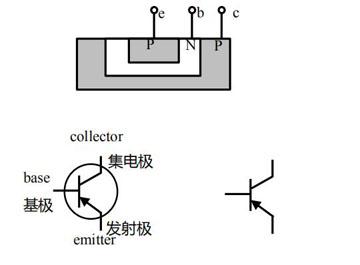 什么是双极型晶体三极管
