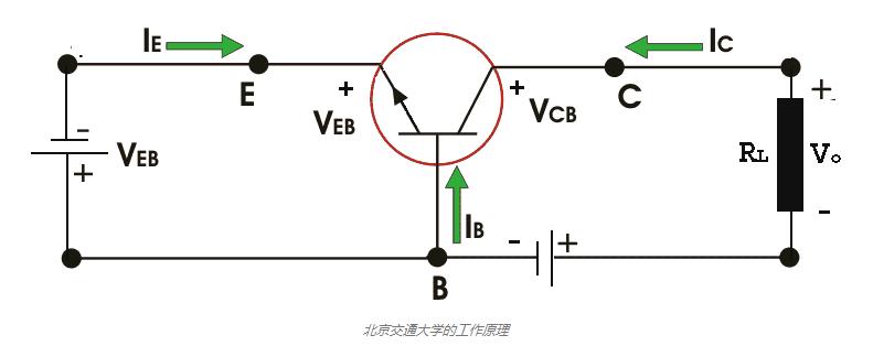 双极结型晶体管