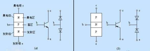 MOS管可以用三极管来代替吗
