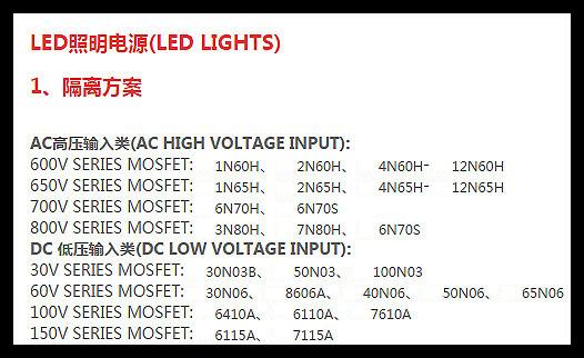 led灯的工作原理