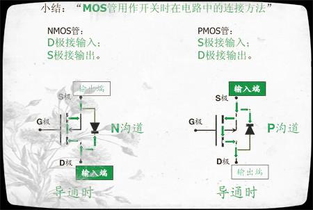 mos管GSD分别代表是什么