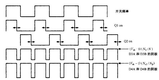 正激变换器拓扑