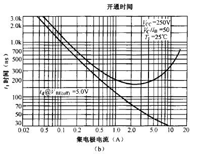 集射极间电压