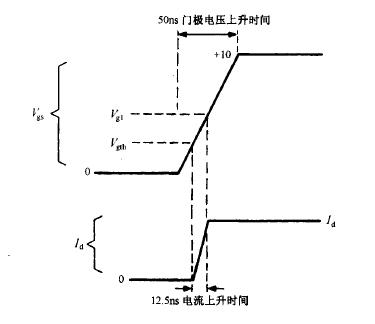MOSFET栅极电压