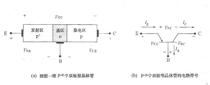 双极型晶体管