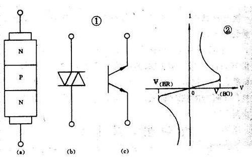 二极管型号分类
