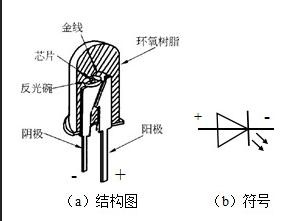 发光二极管电路图