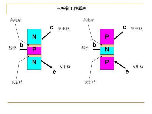 三极管与场效应管