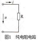 纯电路电阻的电功率
