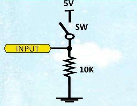 电阻的作用