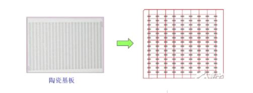 贴片电阻生产工艺流程