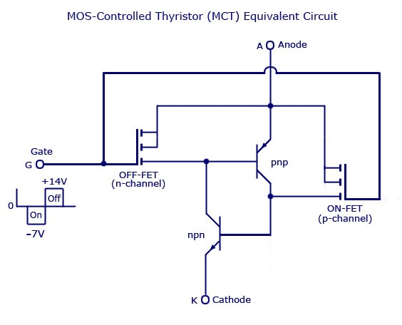 MOS控制晶闸管