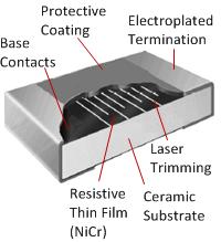 薄膜电阻与厚膜电阻