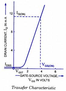 增强型MOSFET