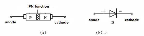 二极管的基本知识