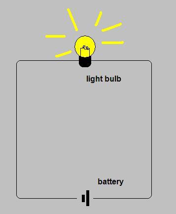电感的作用