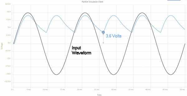 全波整流器的工作原理