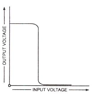 MOSFET工作原理